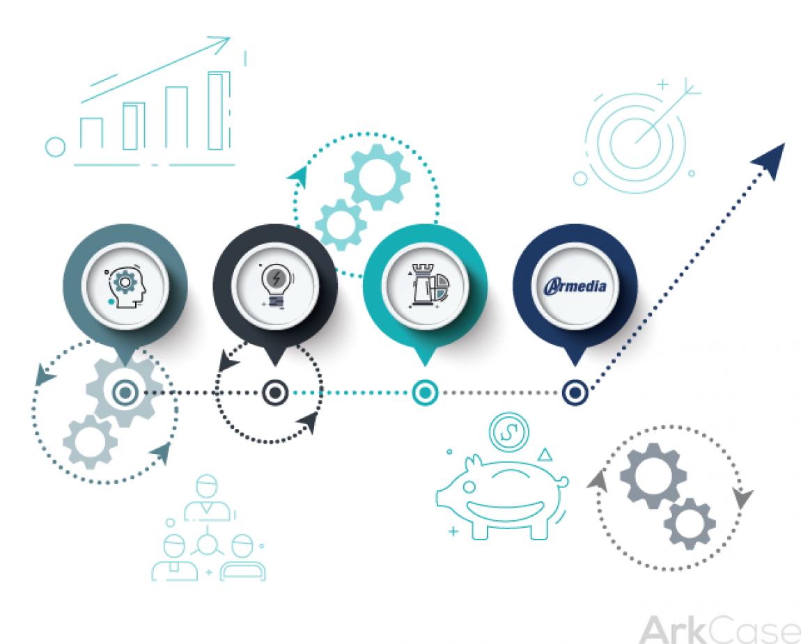 Processes-Armedia-ArkCase
