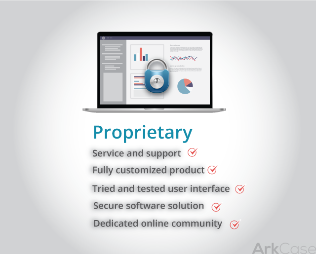 benefits of using proprietary software solution