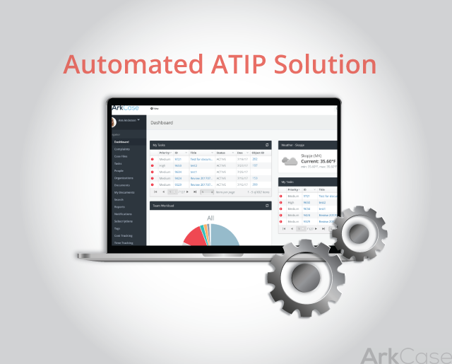 Automated-ATIP-Solution