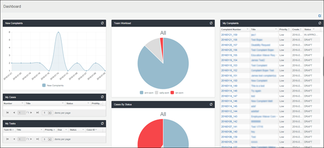 Dashboard Page Layout