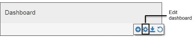 edit dashboard