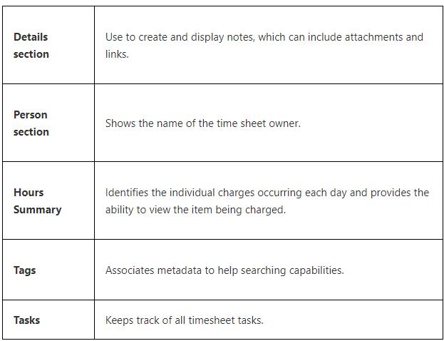 Timesheet Elements