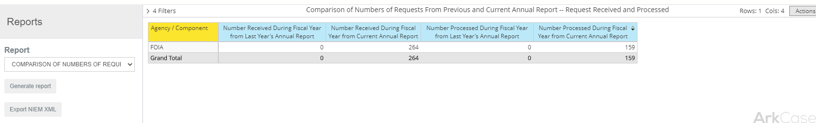 Comparison of Numbers of Requests From Previous and Current Annual Report -- Request Received and Processed