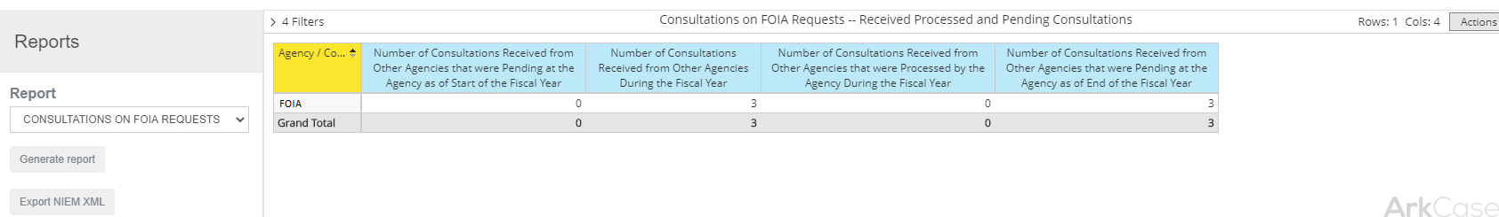 Consultations on FOIA Requests -- Received, Processed, and Pending Consultations