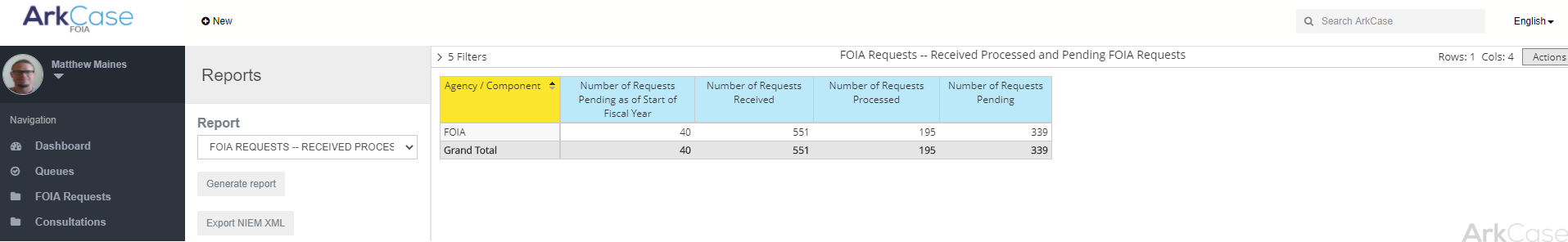 Received Processed and Pending FOIA Requests