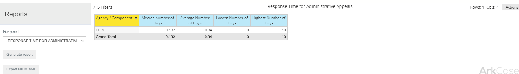 Response Time for Administrative Appeals