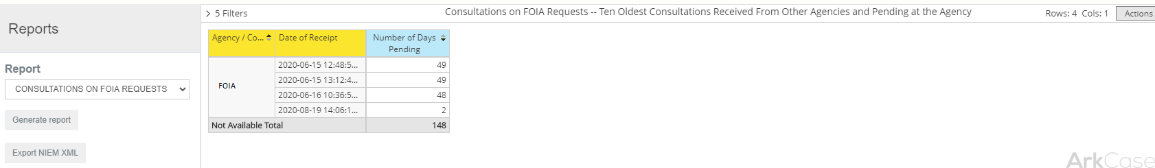 Consultations on FOIA Requests -- Ten Oldest Consultations Received From Other Agencies and Pending at the Agency